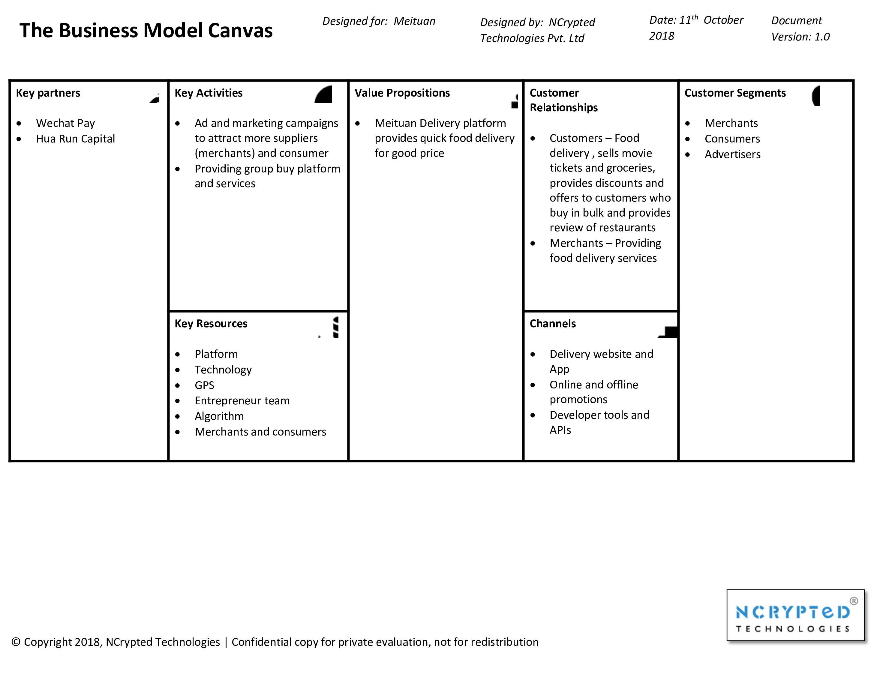 Meituan Business Model Canvas