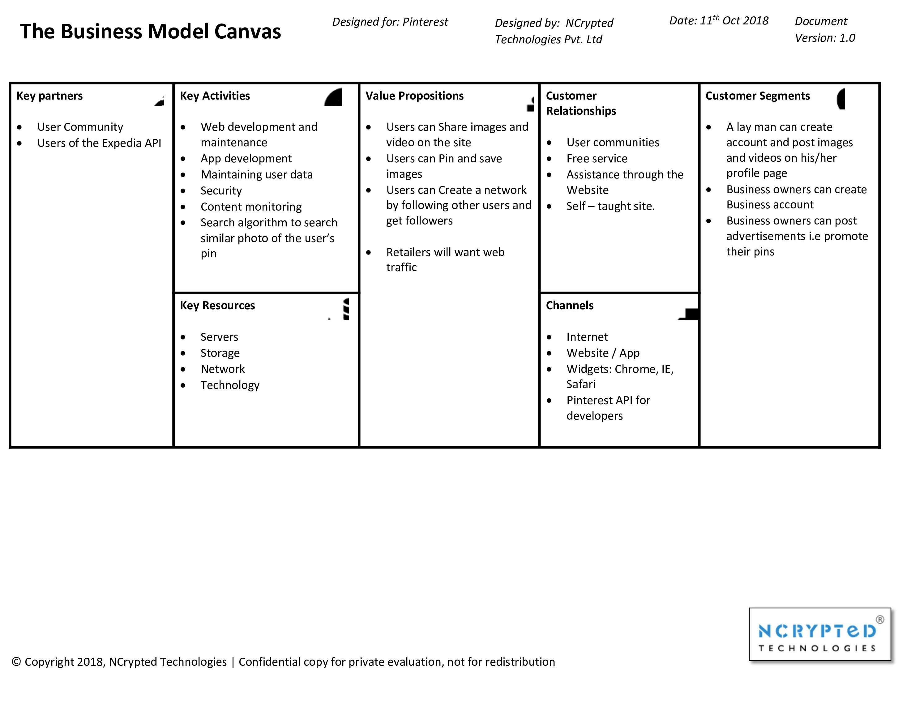 Pinterest Business Model Canvas