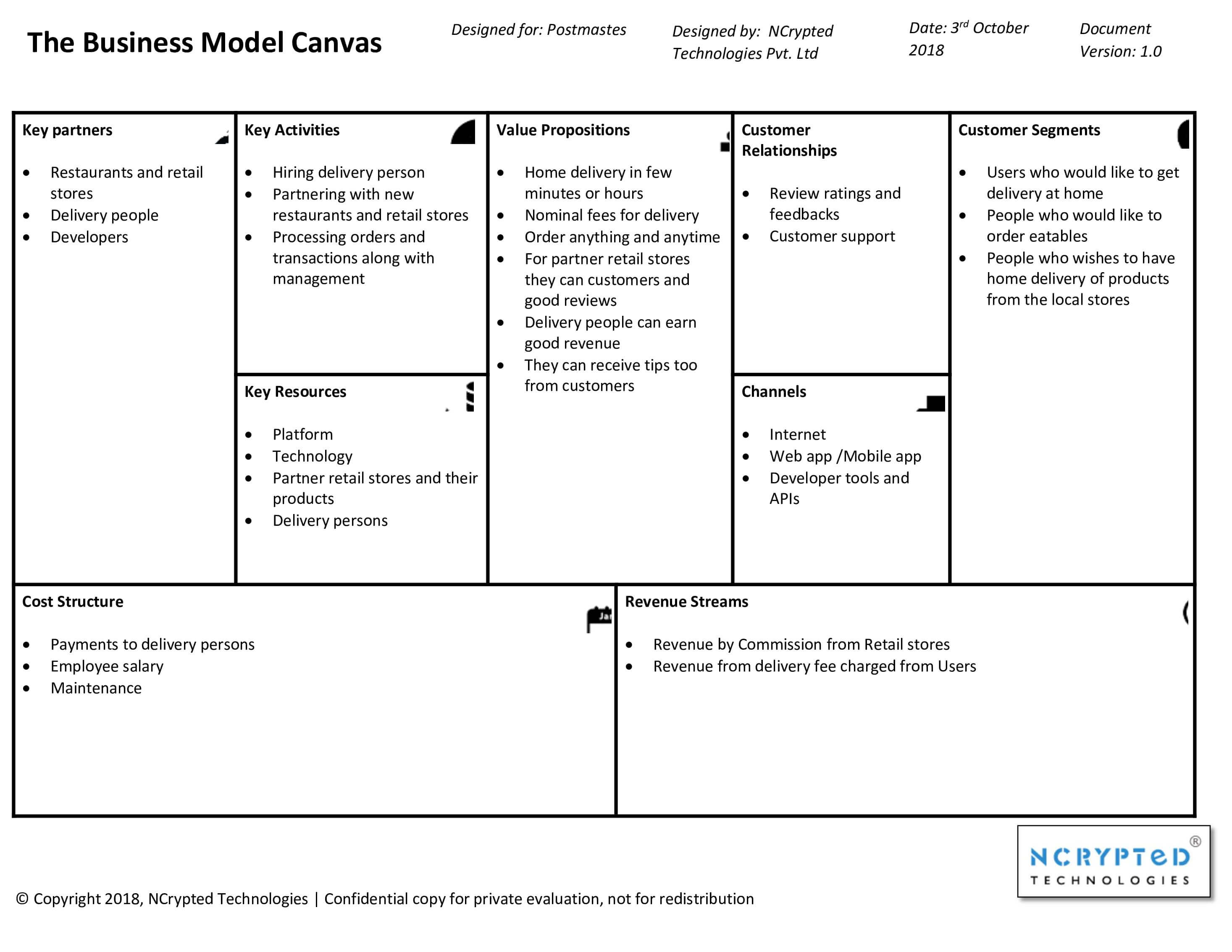Postmates Business Model Canvas