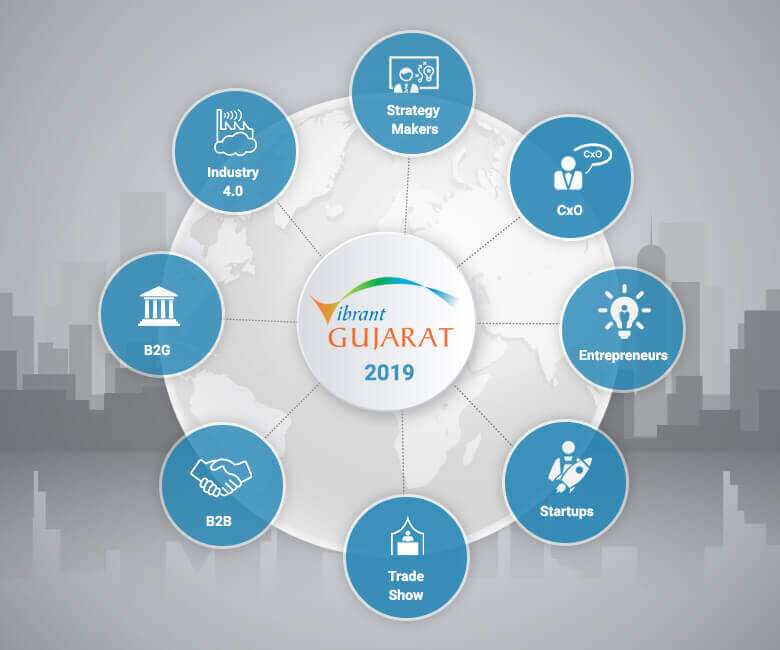 Everything You Need to Know About the Vibrant Gujarat Global Summit 2019