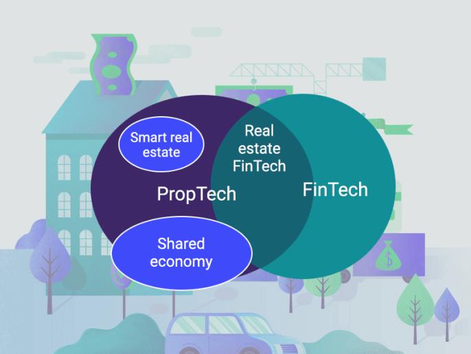 Fintech Startup Ideas