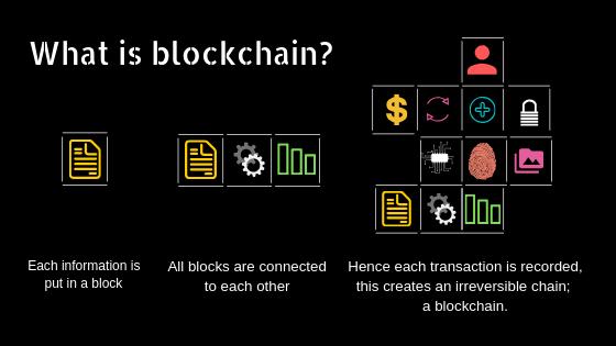 How does Blockchain work?