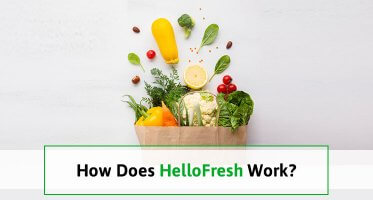 Enlightening The Points On How Does HelloFresh Work & HelloFresh Business Model