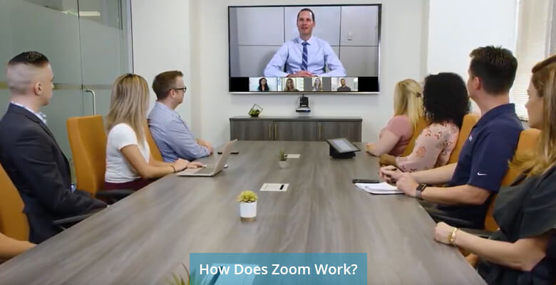 how does zoom work