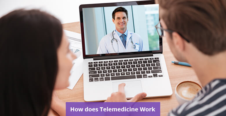 how does telemedicine work