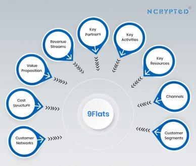 9Flats Business Model
