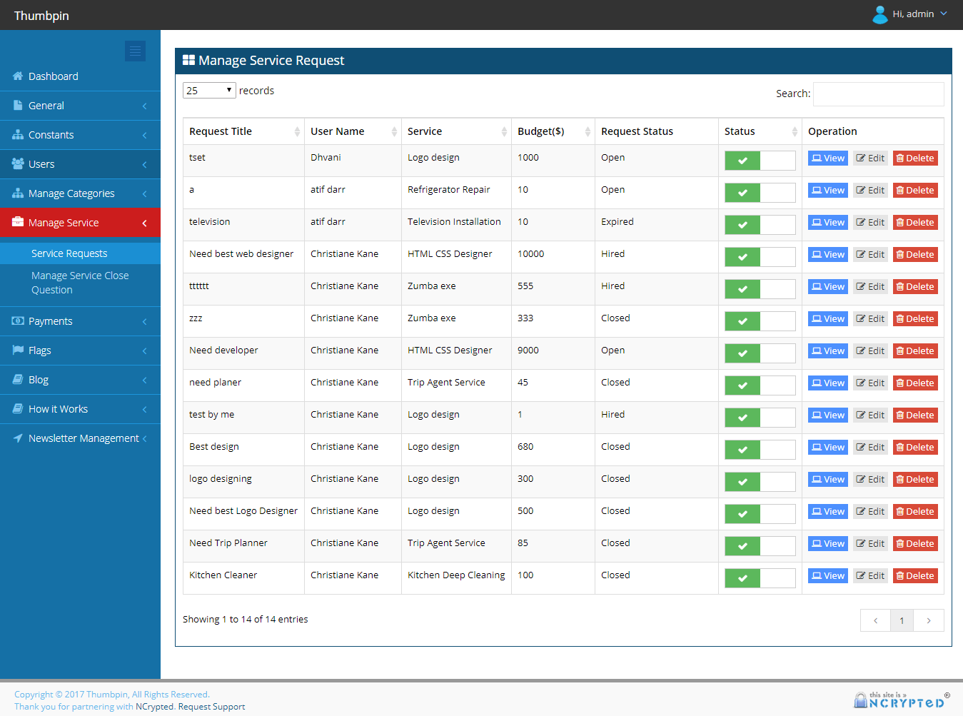 Service Notifications Based on Service Criteria