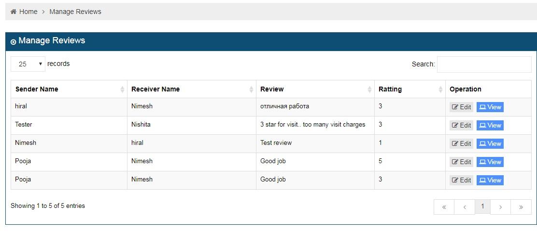 Reviews Management