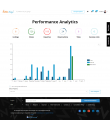 BistroStays - performance analytics